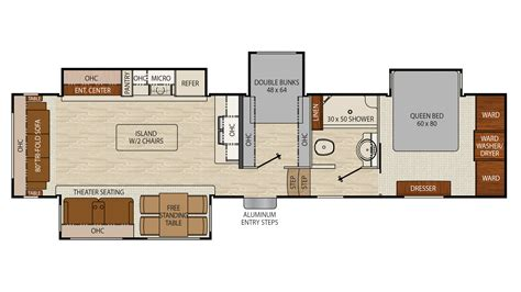 dealer floor plan rates 100 dealer floor plan rates vegas ruv class a