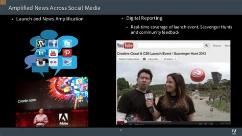 Adobe Creative Suite 3 New York Launch Event by Proving The Business Value Of Social Media