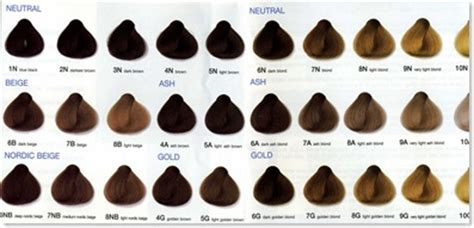 pravana list of hair colirs pravana hair color swatches in 2016 amazing photo