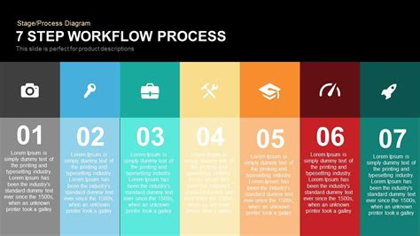 workflow background process 7 step workflow process powerpoint keynote template