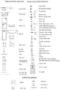 floor plan abbreviations standard cad drawing symbols