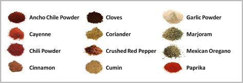 vegetables used in mexican cooking pin spices fruits vegetables on