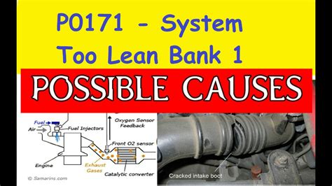 P0171 Nissan by P0171 System Lean Bank 1