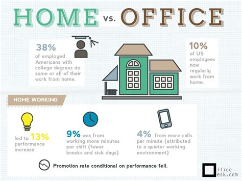 home office vs 10 38