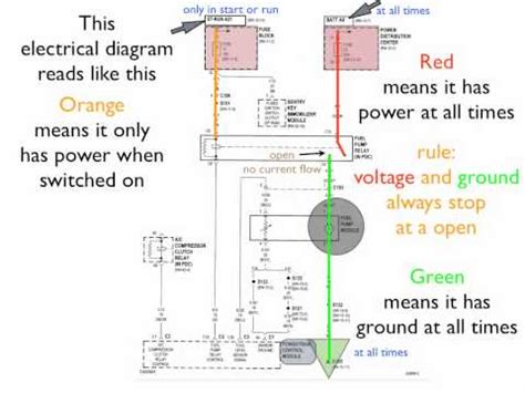 autodata wiring diagram symbols efcaviation