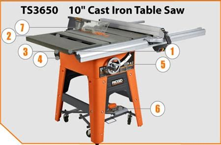 Ridgid Table Saw Ts3650 by Wood Plank Walls Furniture Restoration Richmond