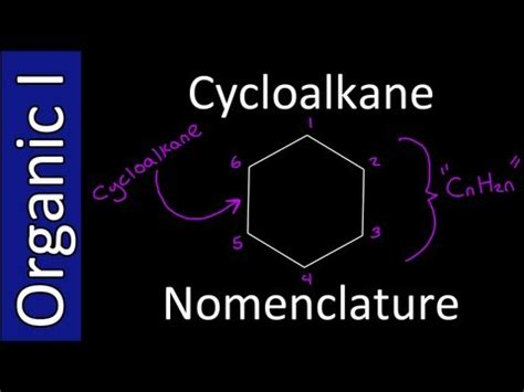 latex nomenclature tutorial nomenclature