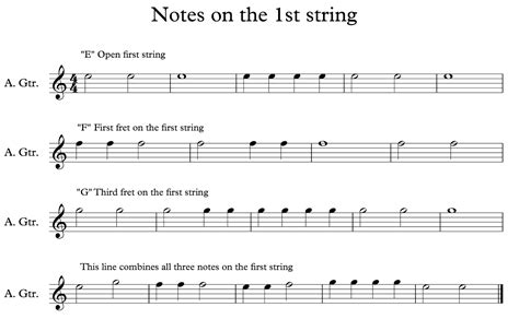 String For Beginners - ghs guitar notes on the string 2 2