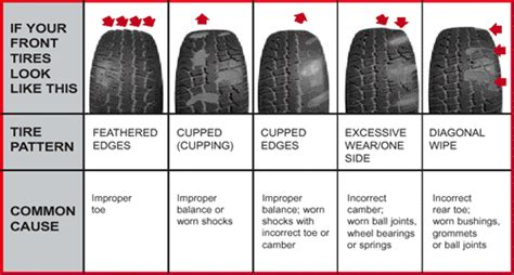 tire wear patterns alignments beck s auto center