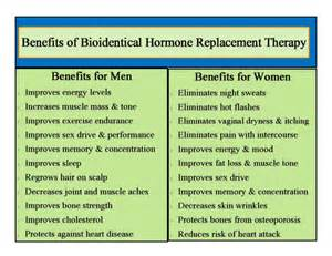 Hormone Replacement Therapy Balance Your Hormones Balance Your The On