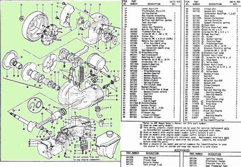 Lawn mower ignition switch wiring diagram furthermore farmall cub