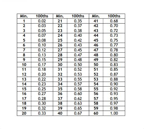 free time chart time conversion chart 8 free documents in pdf