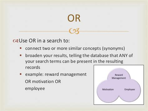 layout meaning and synonym business plan synonyms