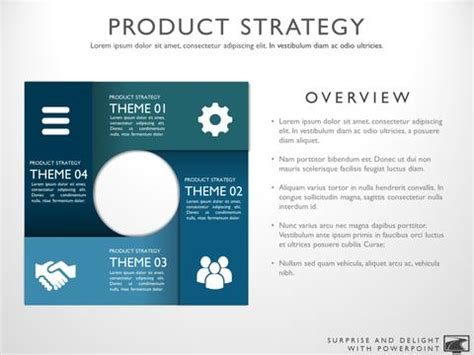 product strategy template product roadmap strategy and investment planning