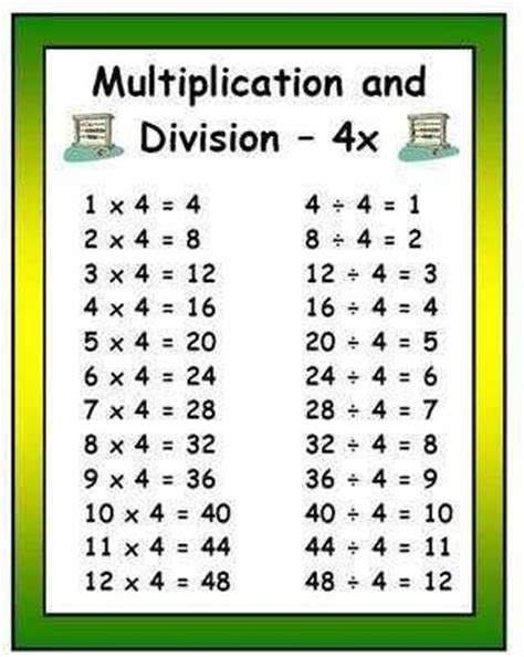 printable multiplication and division charts 185 best images about division on pinterest long