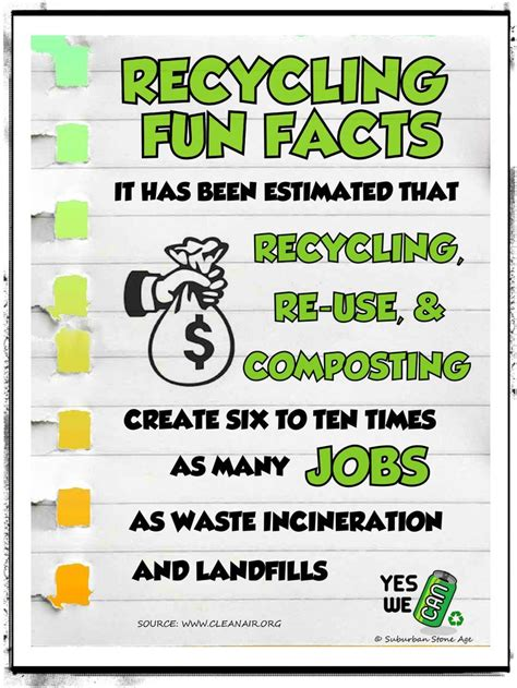 7 Facts On Greene by Recycling Facts Going Green Recycling