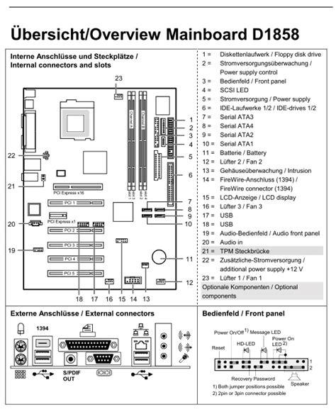 die internationalen tastaturbelegungen fujitsu siemens d1858 mainboard
