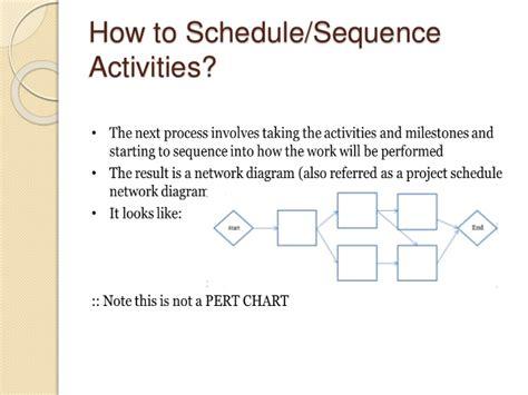 activity network diagram software activity network diagram in software engineering choice