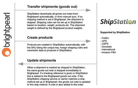 your order has been shipped email template choice image