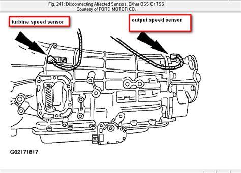 Alarm Motor 250 camshaft position sensor location 2002 ford f 250 get
