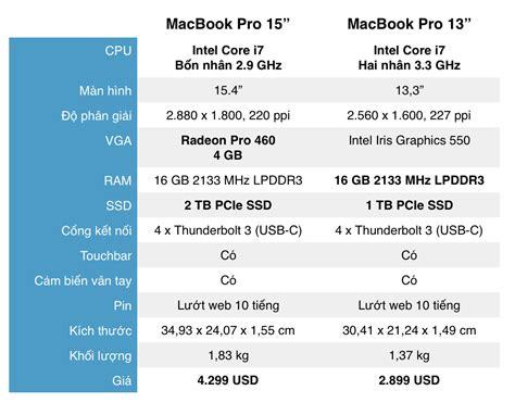 Macbook Pro 15 Inch Mlw72 Touch Bar I7 2 6ghz 256 Silver macbook pro 2016 15 inch i7 2 6ghz ram 16gb