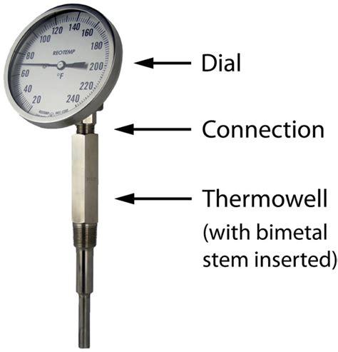 Termometer Bimetal process tech operator academy how is