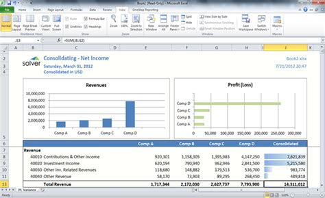 Erp Project Report For Mba by Modern Financial Reporting For Microsoft Dynamics Nav