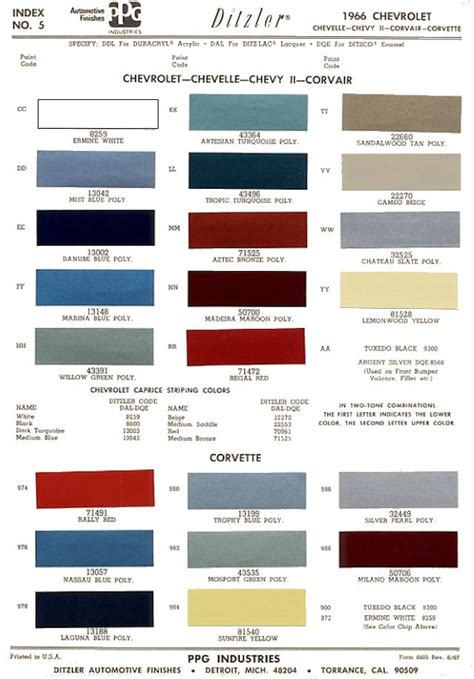 1964 chevy paint color chart 2017 2018 best cars reviews