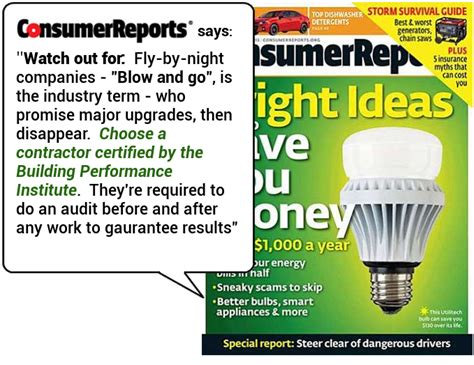 how much do led lights save energy efficient light bulbs pros and cons energy