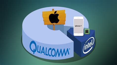 apple qualcomm qualcomm is suing apple for intentionally hindering
