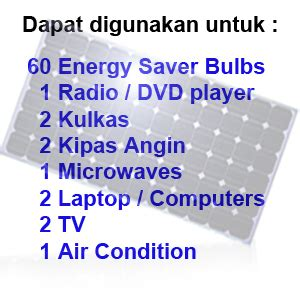 Solar Panel Cell Surya Module Gh 100 Wp 100wp 12v 12 V Poly Murah tehnologi listrik tenaga surya listrik gratis dari panel