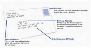 how to write a envelope new calendar template site