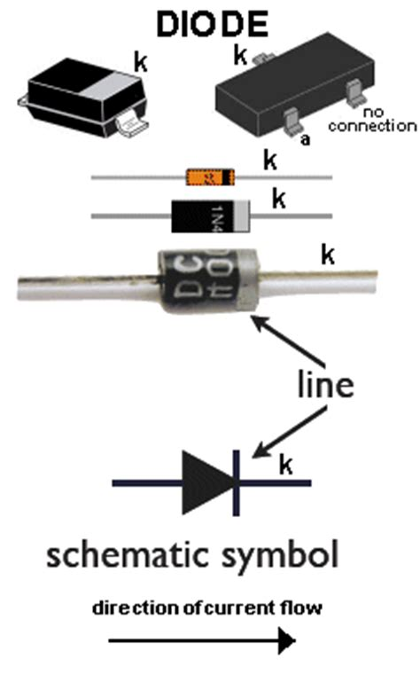 diode line direction how a diode works