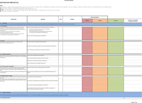 gap analysis report template free sle gap analysis templates free premium templates forms sles for
