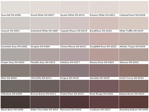 mink paint color sherwin williams sw6000 snowfall sw6001 grayish sw6002