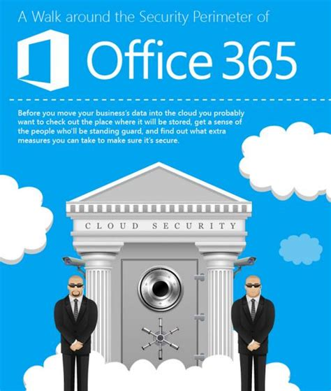 infographic how secure is office 365 learn it anytime