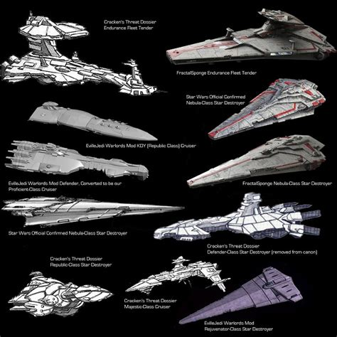 reaper layout boat the nightmare of the 5th fleet image yuuzhan vong at
