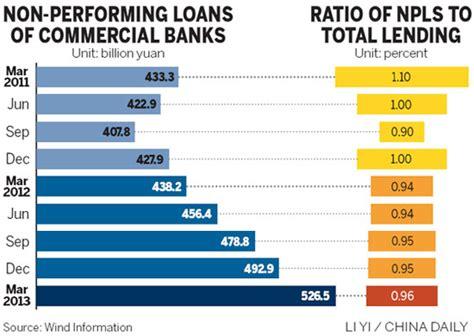 bank kredite wirtschaft german china org cn chinesische banken