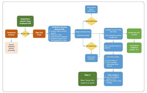 dish hopper wiring diagram 3 slingbox wiring diagram