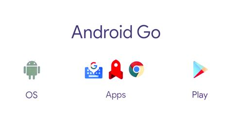 what version of android do i what is android go pc advisor
