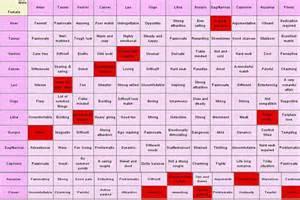 Resplendent horoscope compatibility 2016