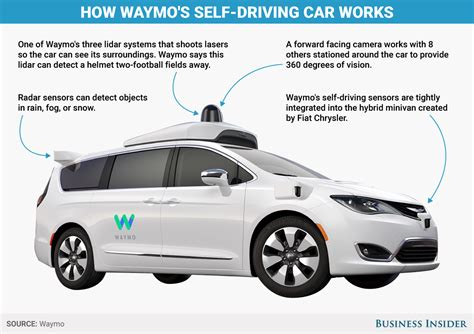 self driving car apple catastrophically late to self driving car