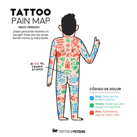tattoo pain facts y porque ustedes lo pidieron el tattoo pain map back