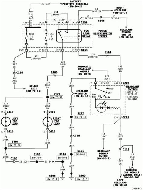 96 jeep radio wiring diagram 1996 jeep grand