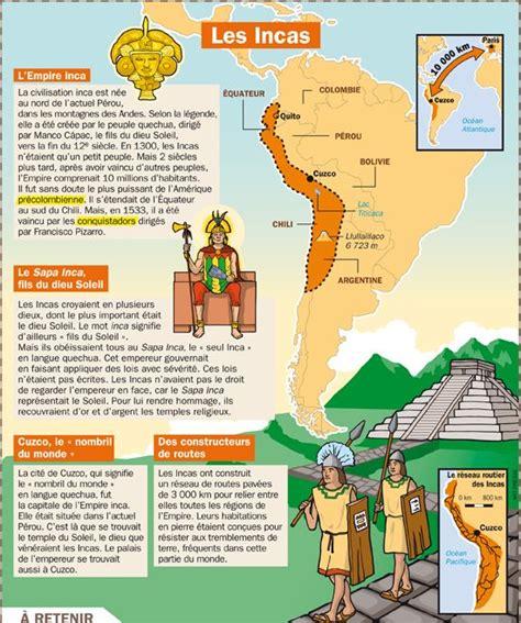 le thme espagnol systmatique 1000 id 233 es 224 propos de espagnol sur apprendre l espagnol langue espagnole et cours