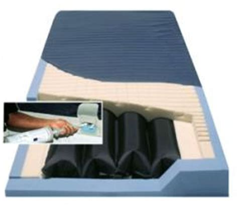 wound care mattresses renew electric beds