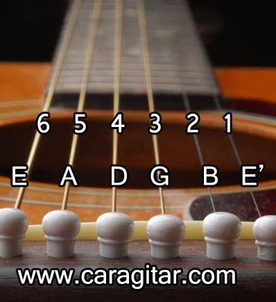 tutorial gitar klasik anatomi bagian bagian gitar klasik tutorial gitar lengkap