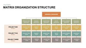 matrix org chart template matrix organization structure powerpoint and keynote