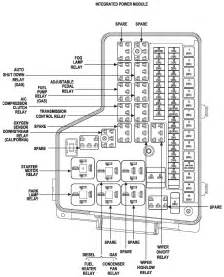 2005 dodge ram 1500 fuse box diagram 2001 durango johnywheels