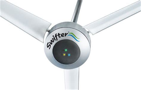 solar powered industrial ceiling fans for warehouses and